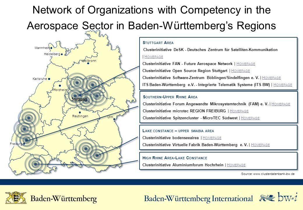 Network of Organizations with Competency in the Aerospace Sector in Baden-Württembergs Regions Source: www.clusterdatenbank-bw.de Karlsruhe Freiburg Ulm Pforzheim Reutlingen Heilbronn Heidelberg Mannheim H IGH R HINE A REA -L AKE C ONSTANCE Clusterinitiative Aluminiumforum Hochrhein | H OMEPAGEH OMEPAGE H IGH R HINE A REA -L AKE C ONSTANCE Clusterinitiative Aluminiumforum Hochrhein | H OMEPAGEH OMEPAGE S OUTHERN -U PPER R HINE A REA Clusterinitiative Forum Angewandte Mikrosystemtechnik (FAM) e.