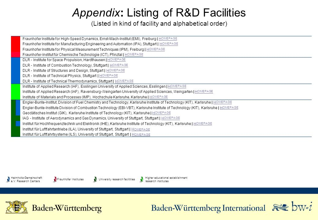 Appendix: Listing of R&D Facilities (Listed in kind of facility and alphabetical order) Fraunhofer Institute for High-Speed Dynamics, Ernst-Mach-Institut (EMI), Freiburg | H OMEPAGEH OMEPAGE Fraunhofer Institute for Manufacturing Engineering and Automation (IPA), Stuttgart | H OMEPAGEH OMEPAGE Fraunhofer Institute for Physical Measurement Techniques (IPM), Freiburg | H OMEPAGEH OMEPAGE Fraunhofer-Institut für Chemische Technologie (ICT), Pfinztal | H OMEPAGEH OMEPAGE DLR - Institute for Space Propulsion, Hardthausen | H OMEPAGEH OMEPAGE DLR - Institute of Combustion Technology, Stuttgart | H OMEPAGEH OMEPAGE DLR - Institute of Structures and Design, Stuttgart | H OMEPAGEH OMEPAGE DLR - Institute of Technical Physics, Stuttgart | H OMEPAGEH OMEPAGE DLR - Institute of Technical Thermodynamics, Stuttgart | H OMEPAGEH OMEPAGE Institute of Applied Research (IAF), Esslingen University of Applied Sciences, Esslingen | H OMEPAGEH OMEPAGE Institute of Applied Research (IAF), Ravensburg-Weingarten University of Applied Sciences, Weingarten | H OMEPAGEH OMEPAGE Institute of Materials and Processes (IMP), Hochschule Karlsruhe, Karlsruhe | H OMEPAGEH OMEPAGE Engler-Bunte-Institut, Division of Fuel Chemistry and Technology, Karlsruhe Institute of Technology (KIT), Karlsruhe | H OMEPAGEH OMEPAGE Engler-Bunte-Institute Division of Combustion Technology (EBI-VBT), Karlsruhe Institute of Technology (KIT), Karlsruhe | H OMEPAGEH OMEPAGE Geodätisches Institut (GIK), Karlsruhe Institute of Technology (KIT), Karlsruhe | H OMEPAGEH OMEPAGE IAG - Institute of Aerodynamics and Gas Dynamics, University of Stuttgart, Stuttgart | H OMEPAGEH OMEPAGE Institut für Hochfrequenztechnik und Elektronik (IHE), Karlsruhe Institute of Technology (KIT), Karlsruhe | H OMEPAGEH OMEPAGE Institut für Luftfahrtantriebe (ILA), University of Stuttgart, Stuttgart | H OMEPAGEH OMEPAGE Institut für Luftfahrtsysteme (ILS), University of Stuttgart, Stuttgart | H OMEPAGEH OMEPAGE Helmholtz-Gemeinschaft e.V.