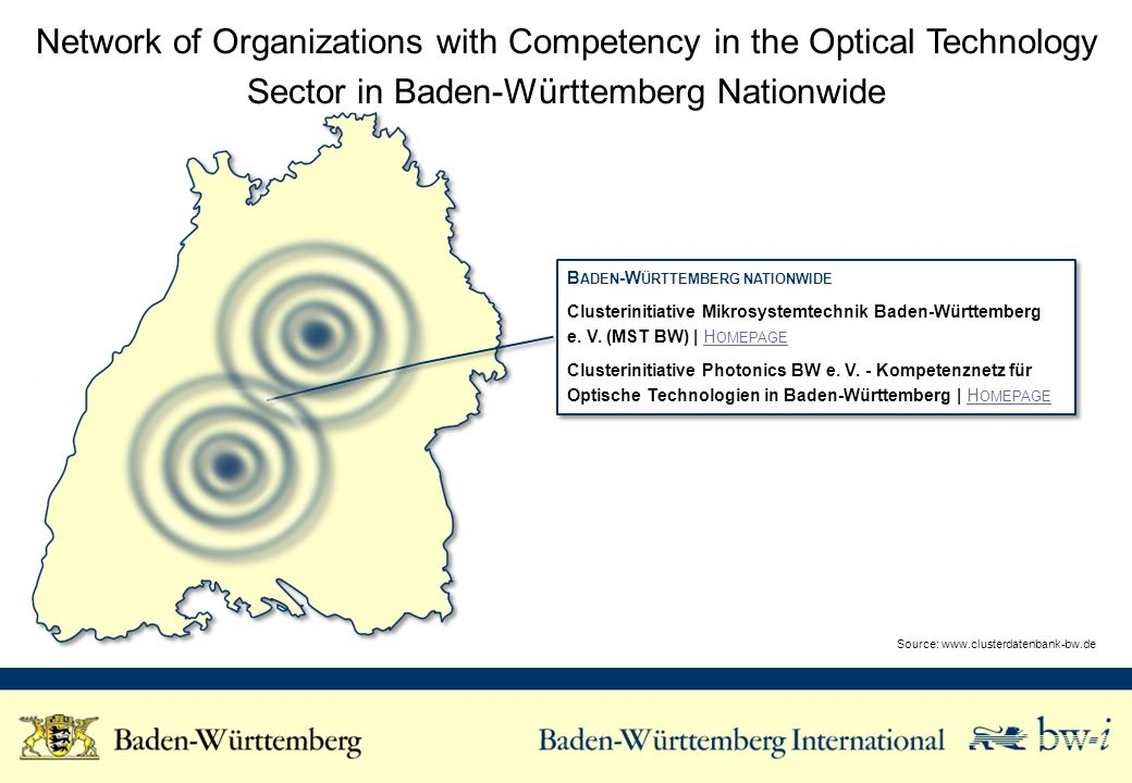 Network of Organizations with Competency in the Optical Technology Sector in Baden-Württemberg Nationwide Source:   B ADEN -W ÜRTTEMBERG NATIONWIDE Clusterinitiative Mikrosystemtechnik Baden-Württemberg e.