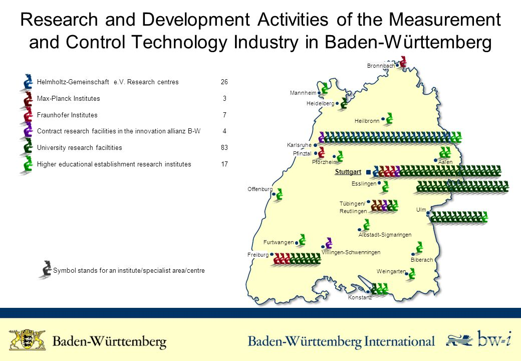 Research and Development Activities of the Measurement and Control Technology Industry in Baden-Württemberg Helmholtz-Gemeinschaft e.V. Research centr