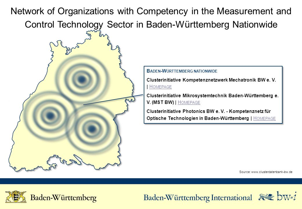 Network of Organizations with Competency in the Measurement and Control Technology Sector in Baden-Württemberg Nationwide Source: www.clusterdatenbank-bw.de B ADEN -W ÜRTTEMBERG NATIONWIDE Clusterinitiative Kompetenznetzwerk Mechatronik BW e.