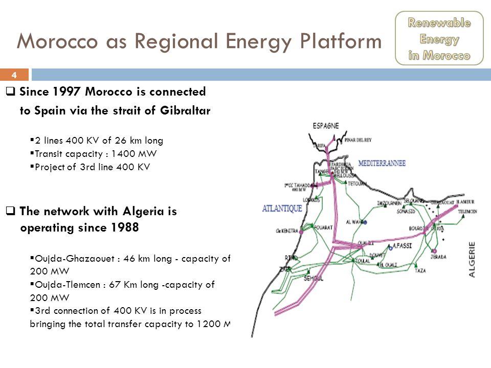 5 Wind projects Tanger 140 MW Torres 50MW Taza 150 MW (2015) Essaouira 60 MW Tarfaya 300 MW Bab El ouad 50 MW Laayoune 200 MW The diversification process of the energy bouquet has already started with 280 MW...