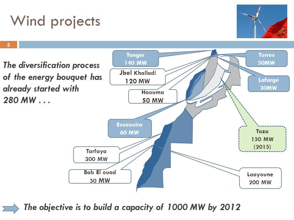 5 Wind projects Tanger 140 MW Torres 50MW Taza 150 MW (2015) Essaouira 60 MW Tarfaya 300 MW Bab El ouad 50 MW Laayoune 200 MW The diversification proc