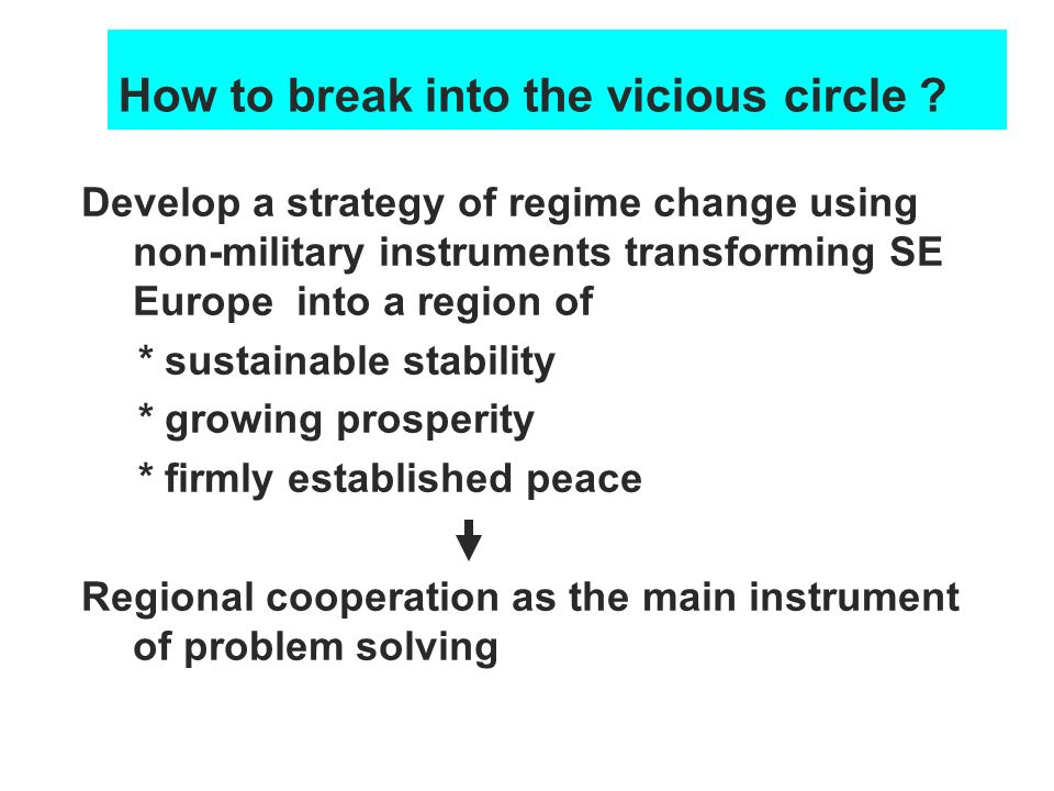 How to break into the vicious circle ? Develop a strategy of regime change using non-military instruments transforming SE Europe into a region of * su