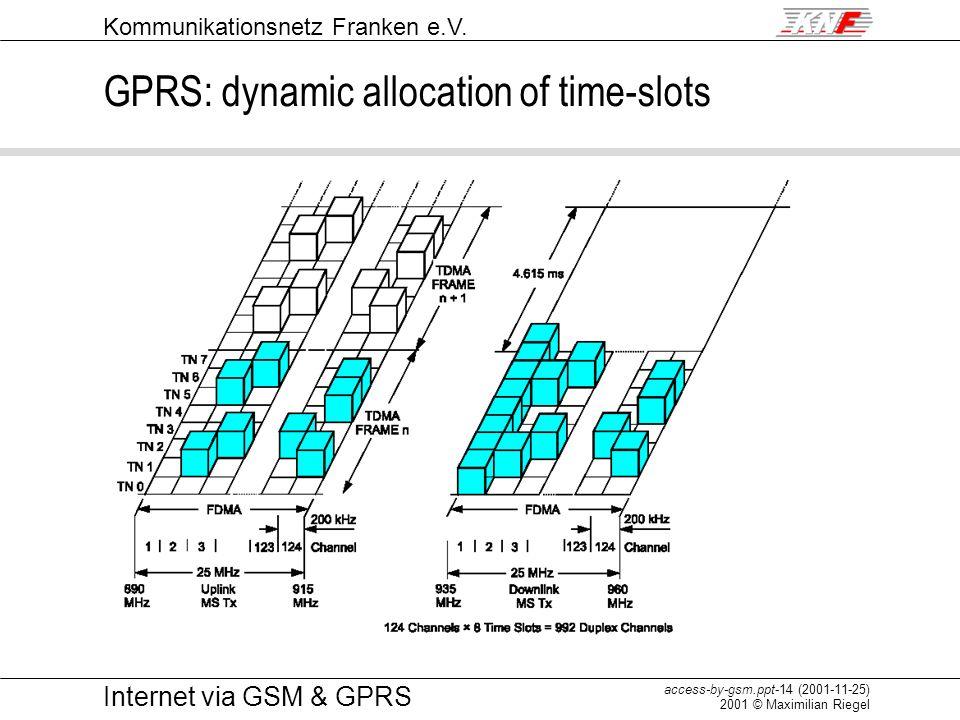 Kommunikationsnetz Franken e.V. access-by-gsm.ppt-14 (2001-11-25) 2001 © Maximilian Riegel Internet via GSM & GPRS GPRS: dynamic allocation of time-sl