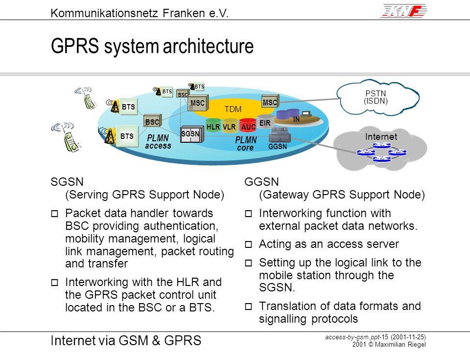 Kommunikationsnetz Franken e.V. access-by-gsm.ppt-15 (2001-11-25) 2001 © Maximilian Riegel Internet via GSM & GPRS GPRS system architecture SGSN (Serv