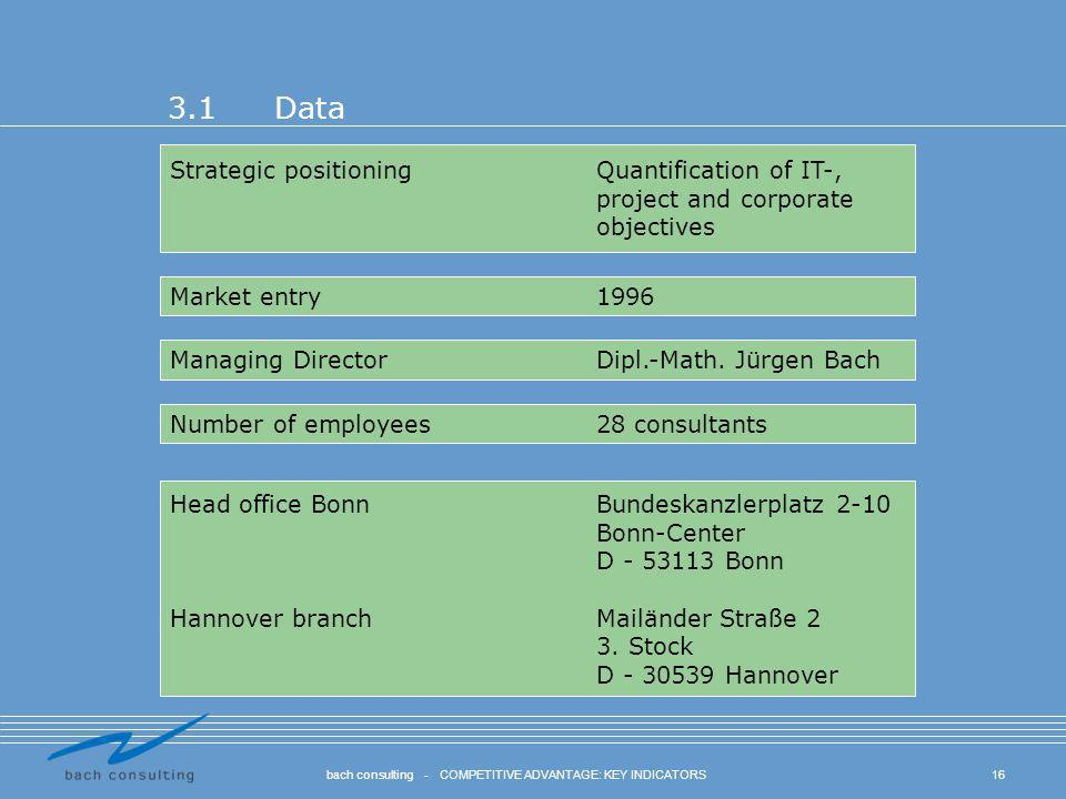 16bach consulting - COMPETITIVE ADVANTAGE: KEY INDICATORS Strategic positioningQuantification of IT-, project and corporate objectives Market entry199