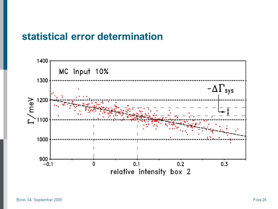 Bonn, 04. September 2009Folie 26 statistical error determination