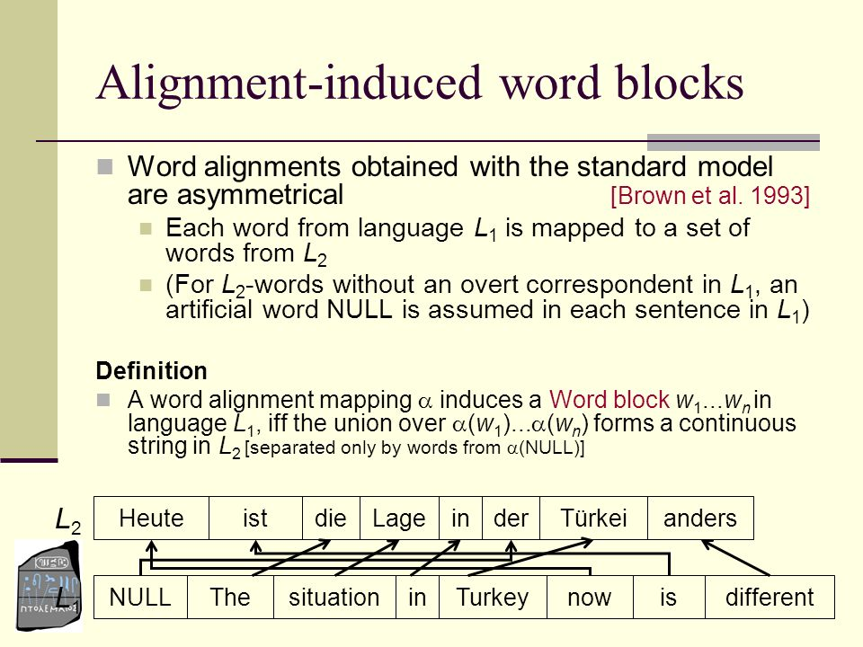 L2L2 Alignment-induced word blocks andersLagedieHeute now L1L1 Thesituationis istderinTürkei inTurkeyNULL (The)={die} (situation)={Lage} (NULL)={der}