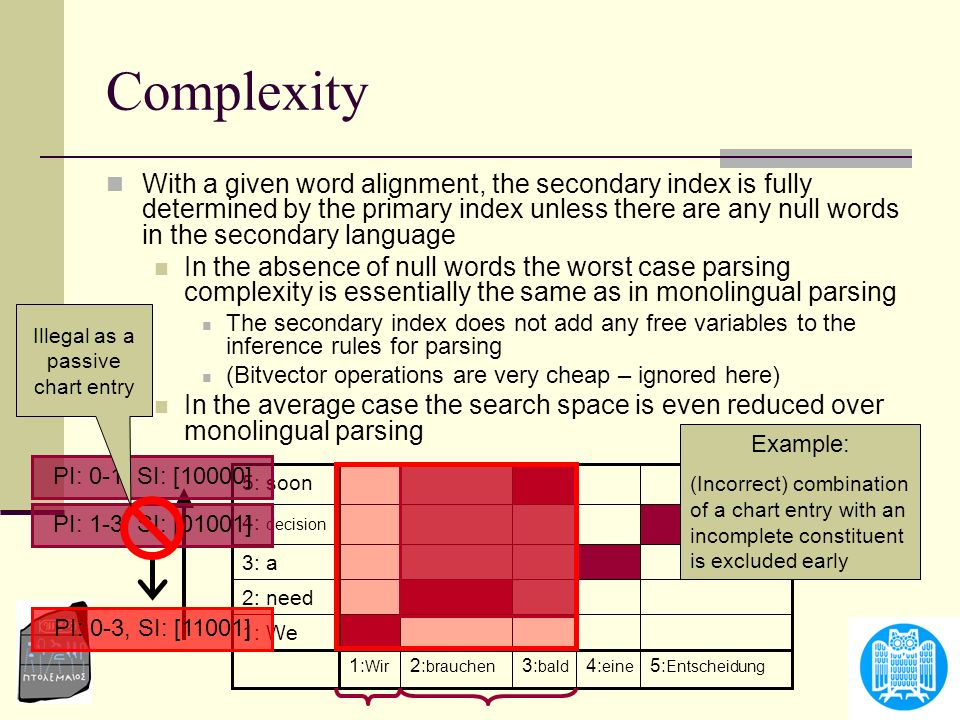 Complexity With a given word alignment, the secondary index is fully determined by the primary index unless there are any null words in the secondary