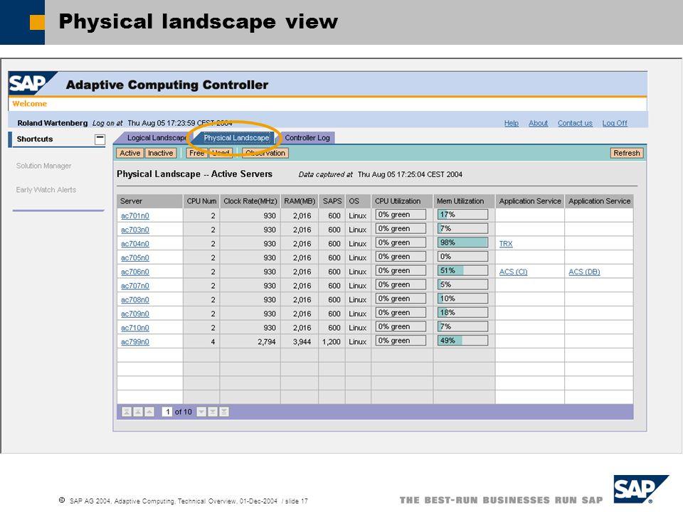 SAP AG 2004, Adaptive Computing, Technical Overview, 01-Dec-2004 / slide 17 Physical landscape view