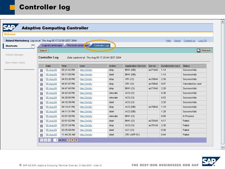 SAP AG 2004, Adaptive Computing, Technical Overview, 01-Dec-2004 / slide 18 Controller log