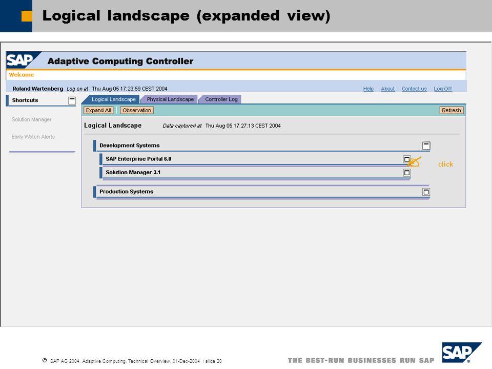 SAP AG 2004, Adaptive Computing, Technical Overview, 01-Dec-2004 / slide 20 Logical landscape (expanded view) click