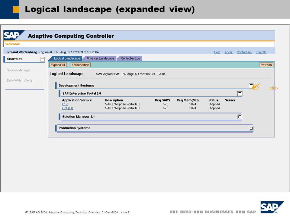 SAP AG 2004, Adaptive Computing, Technical Overview, 01-Dec-2004 / slide 21 Logical landscape (expanded view) click