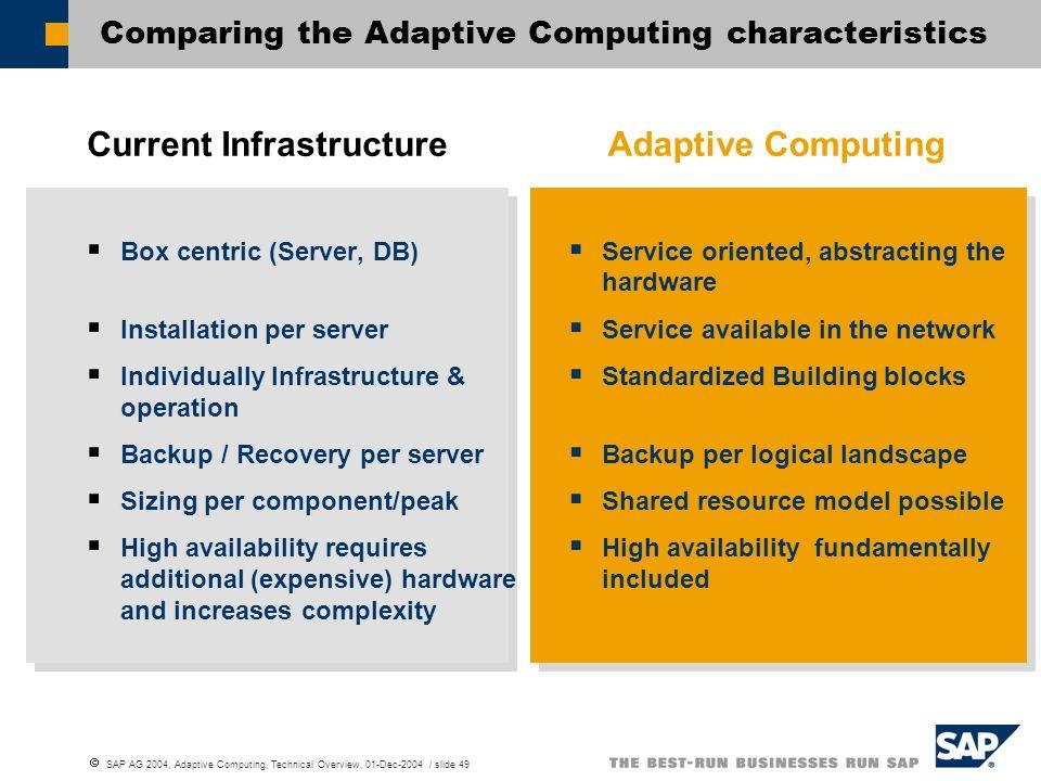 SAP AG 2004, Adaptive Computing, Technical Overview, 01-Dec-2004 / slide 49 Comparing the Adaptive Computing characteristics Box centric (Server, DB)