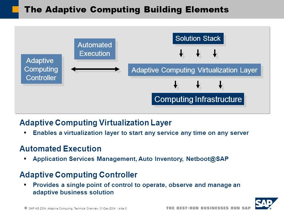 SAP AG 2004, Adaptive Computing, Technical Overview, 01-Dec-2004 / slide 8 The Adaptive Computing Building Elements Adaptive Computing Virtualization