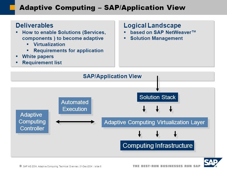 SAP AG 2004, Adaptive Computing, Technical Overview, 01-Dec-2004 / slide 9 Adaptive Computing – SAP/Application View Logical Landscape based on SAP Ne