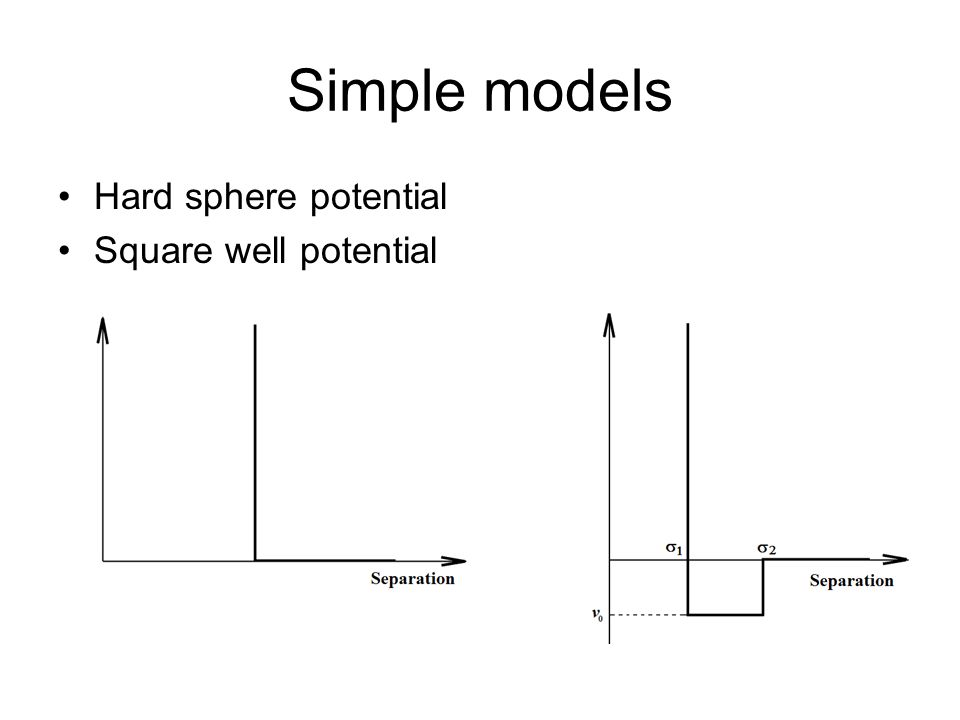 Simple models Hard sphere potential Square well potential