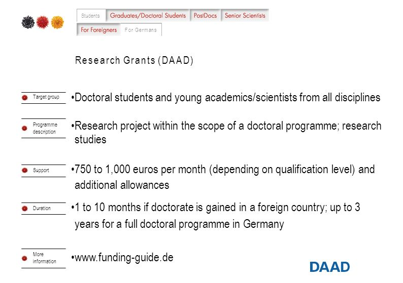 Research Grants (DAAD) Students For Germans Doctoral students and young academics/scientists from all disciplines Research project within the scope of a doctoral programme; research studies 750 to 1,000 euros per month (depending on qualification level) and additional allowances 1 to 10 months if doctorate is gained in a foreign country; up to 3 years for a full doctoral programme in Germany www.funding-guide.de Target group Programme description Support Duration More information