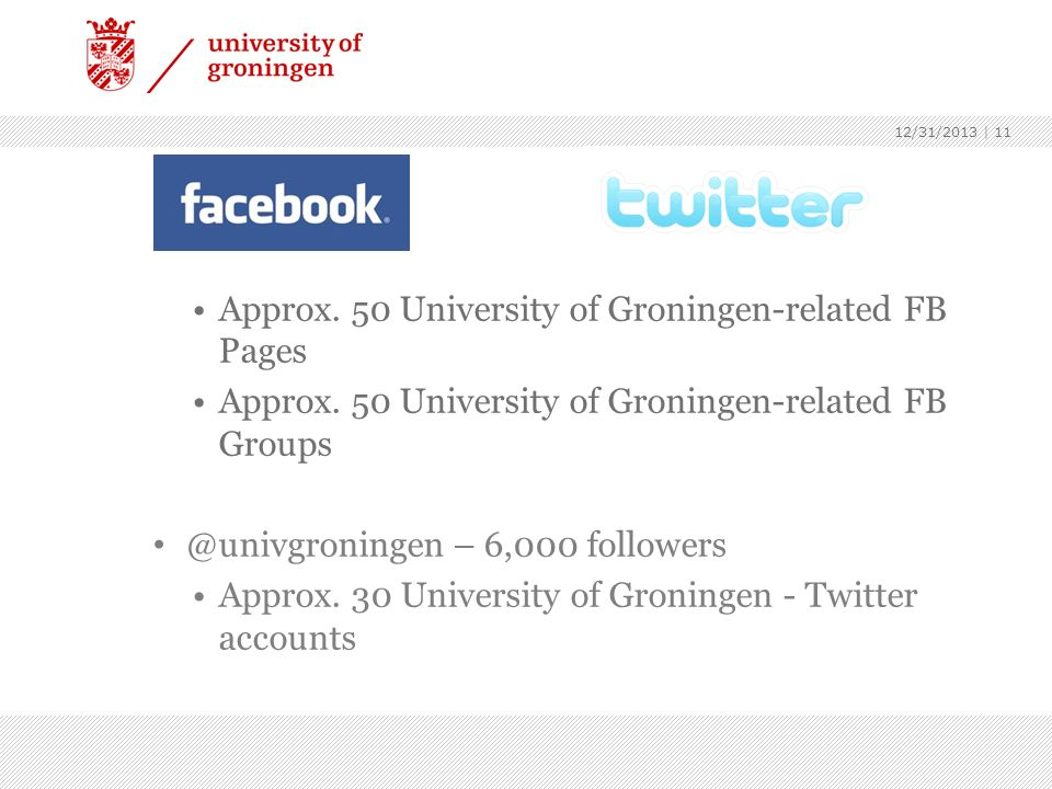 Approx. 50 University of Groningen-related FB Pages Approx. 50 University of Groningen-related FB Groups @univgroningen – 6,000 followers Approx. 30 U