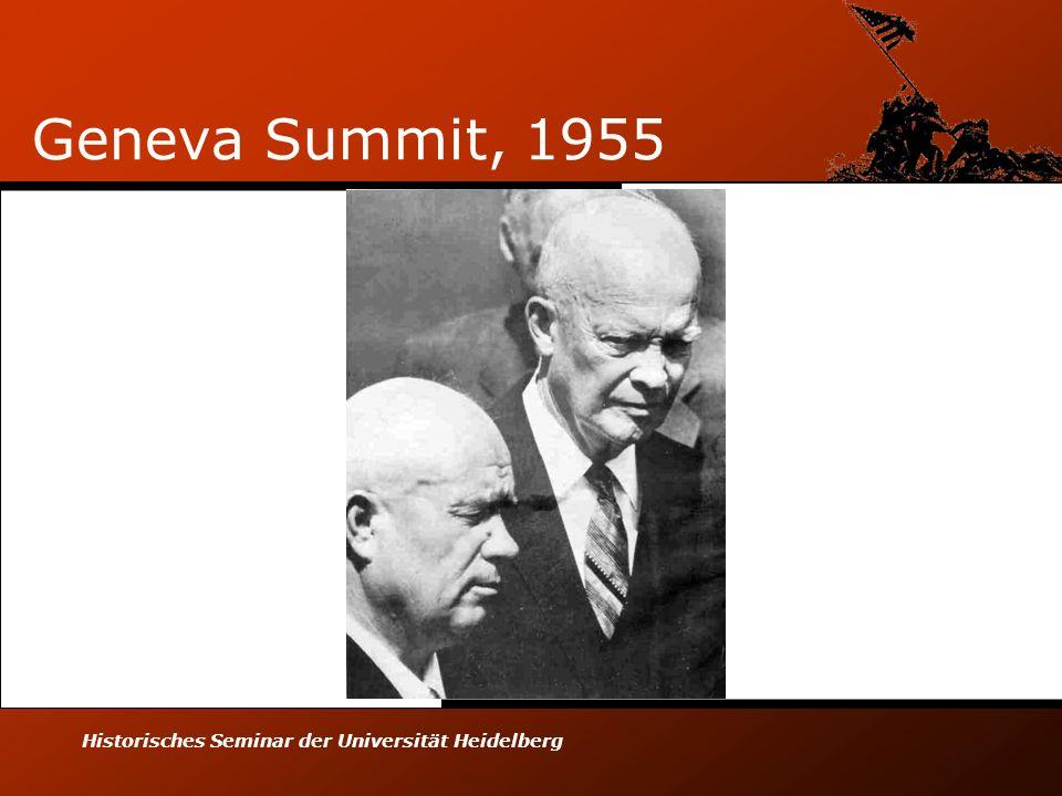 Historisches Seminar der Universität Heidelberg Geneva Summit, 1955