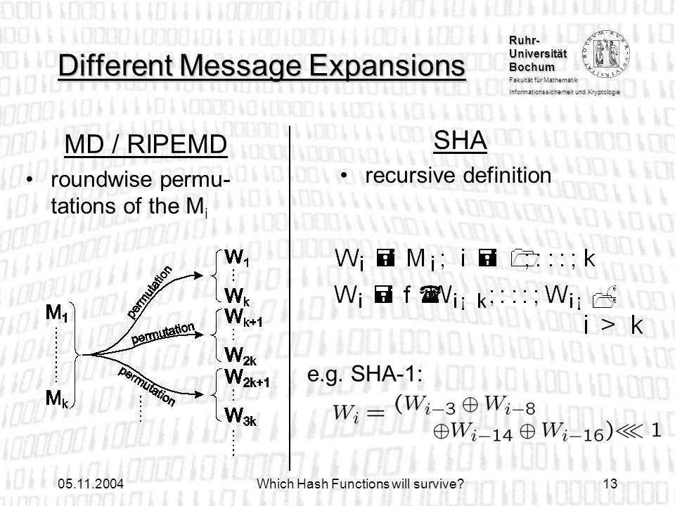 Ruhr- Universität Bochum Fakultät für Mathematik Informationssicherheit und Kryptologie 05.11.2004Which Hash Functions will survive?13 Different Messa