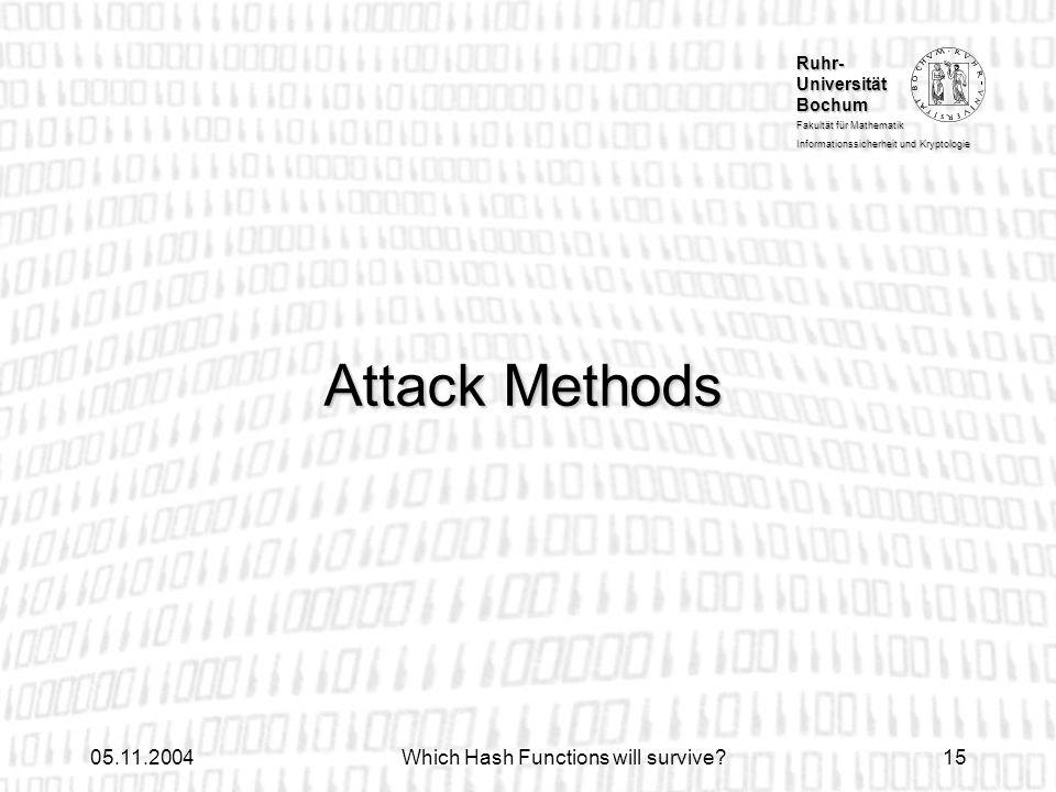 Ruhr- Universität Bochum Fakultät für Mathematik Informationssicherheit und Kryptologie 05.11.2004Which Hash Functions will survive?15 Attack Methods