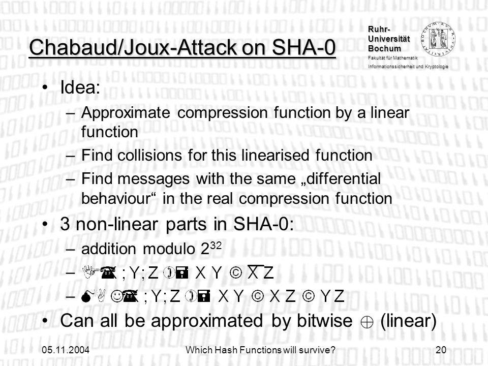 Ruhr- Universität Bochum Fakultät für Mathematik Informationssicherheit und Kryptologie 05.11.2004Which Hash Functions will survive?20 Chabaud/Joux-At