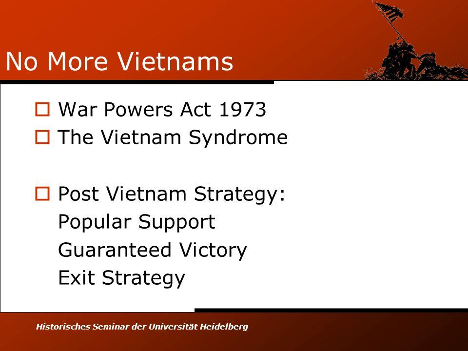 Historisches Seminar der Universität Heidelberg No More Vietnams War Powers Act 1973 The Vietnam Syndrome Post Vietnam Strategy: Popular Support Guara