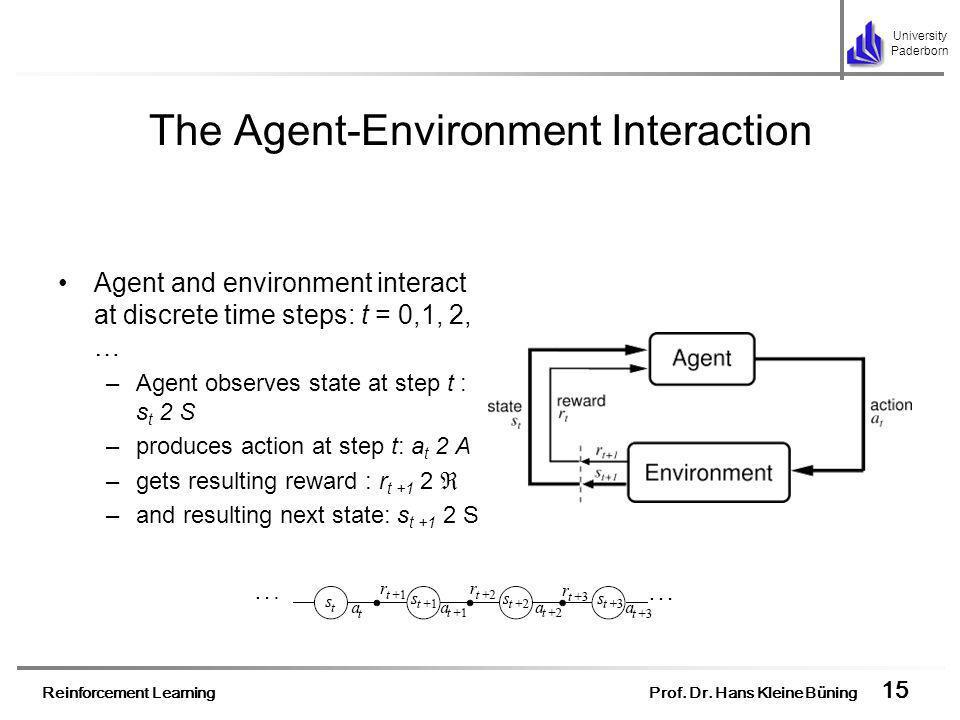 Reinforcement Learning Prof. Dr. Hans Kleine Büning 15 University Paderborn The Agent-Environment Interaction Agent and environment interact at discre