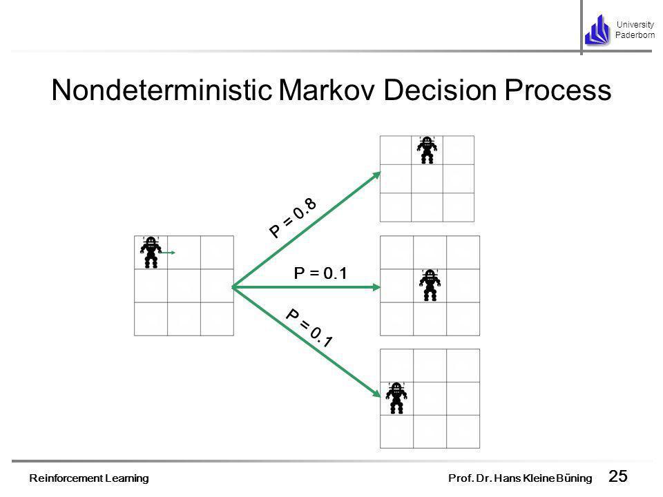 Reinforcement Learning Prof. Dr. Hans Kleine Büning 25 University Paderborn Nondeterministic Markov Decision Process P = 0.8 P = 0.1