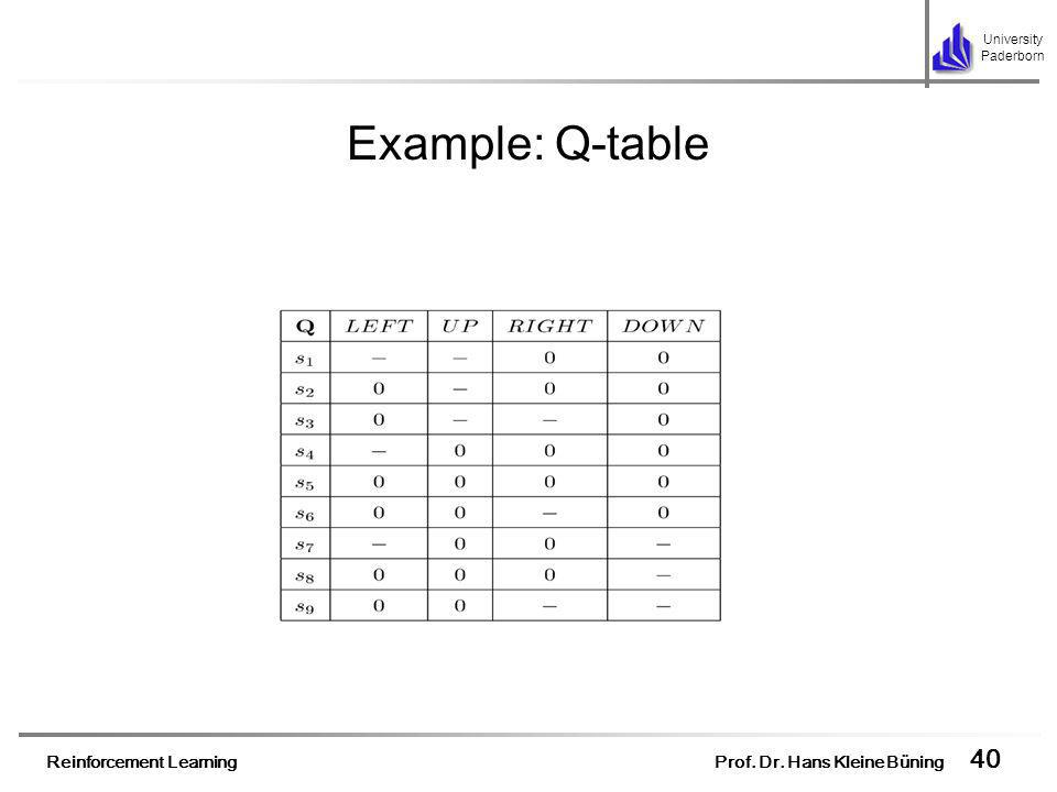 Reinforcement Learning Prof. Dr. Hans Kleine Büning 40 University Paderborn Example: Q-table