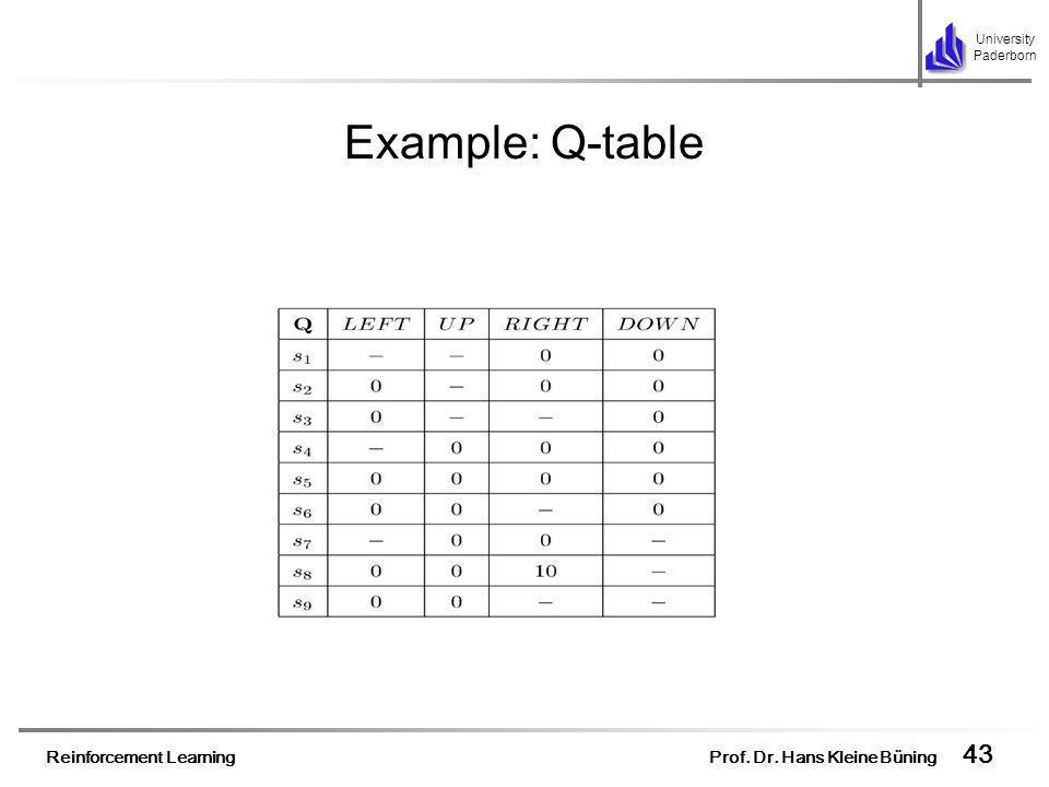 Reinforcement Learning Prof. Dr. Hans Kleine Büning 43 University Paderborn Example: Q-table
