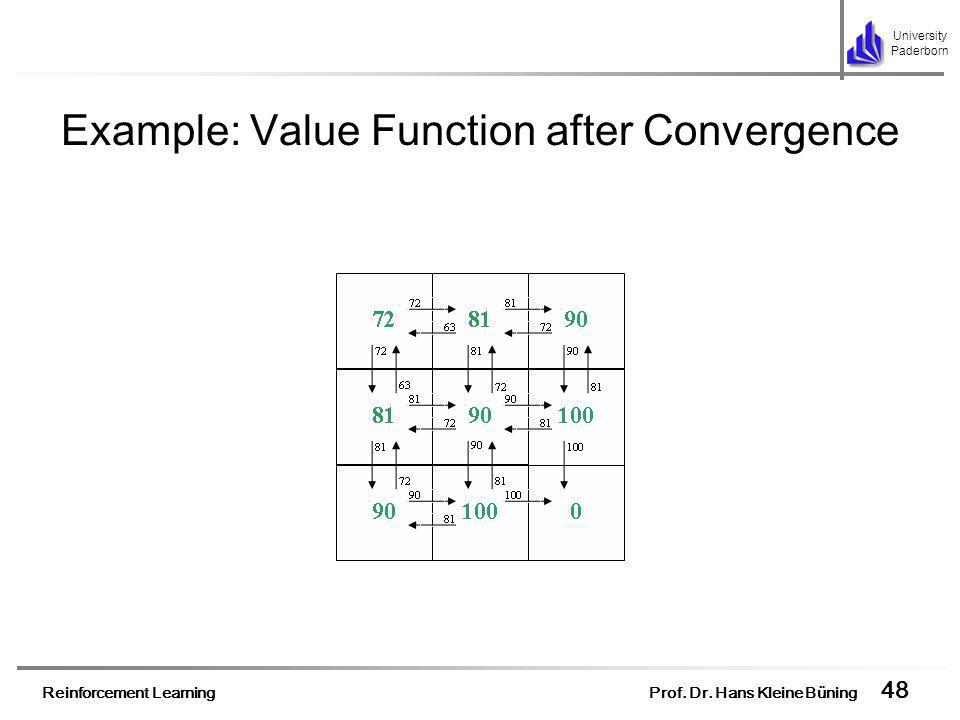 Reinforcement Learning Prof. Dr. Hans Kleine Büning 48 University Paderborn Example: Value Function after Convergence