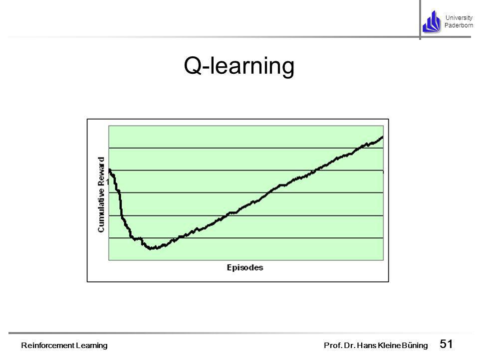 Reinforcement Learning Prof. Dr. Hans Kleine Büning 51 University Paderborn Q-learning