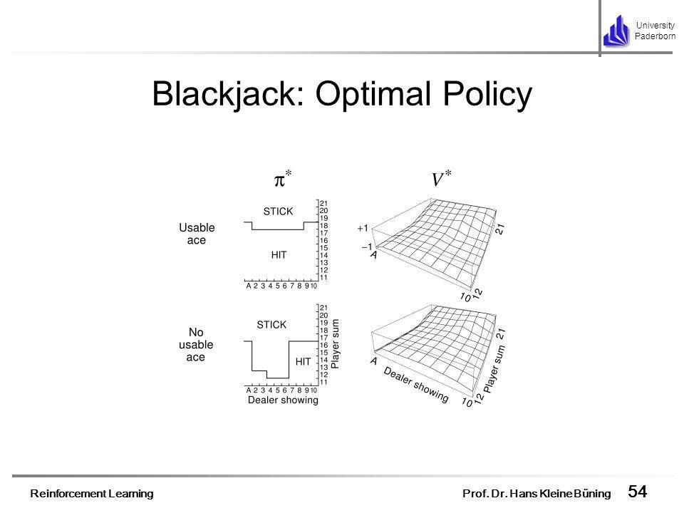 Reinforcement Learning Prof. Dr. Hans Kleine Büning 54 University Paderborn Blackjack: Optimal Policy