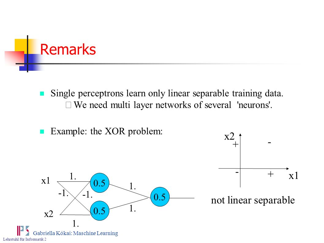 Lehrstuhl für Informatik 2 Gabriella Kókai: Maschine Learning Remarks Single perceptrons learn only linear separable training data. We need multi laye