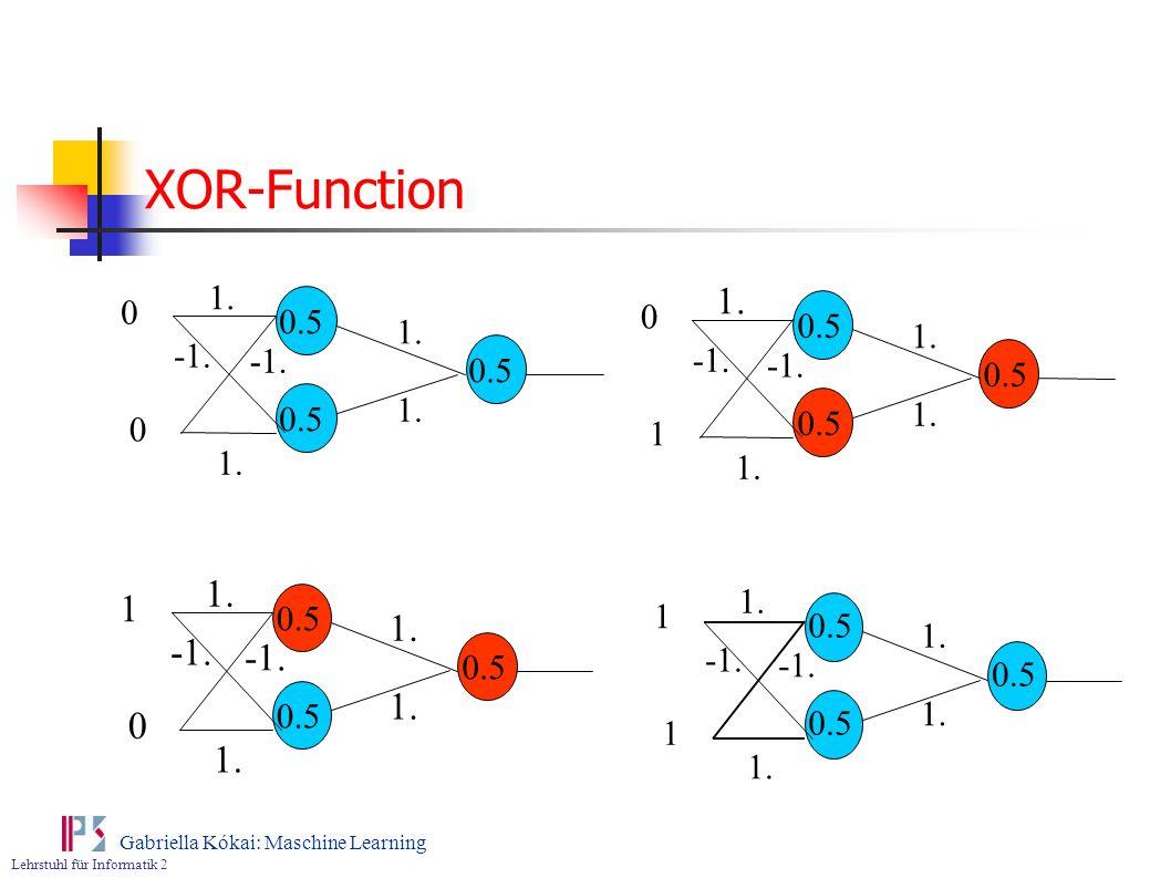 Lehrstuhl für Informatik 2 Gabriella Kókai: Maschine Learning XOR-Function 0.5 0 0 1. 1. 0.5 0 1 1. 1. 0.5 1 0 1. 1. 0.5 1 1 1. 1.