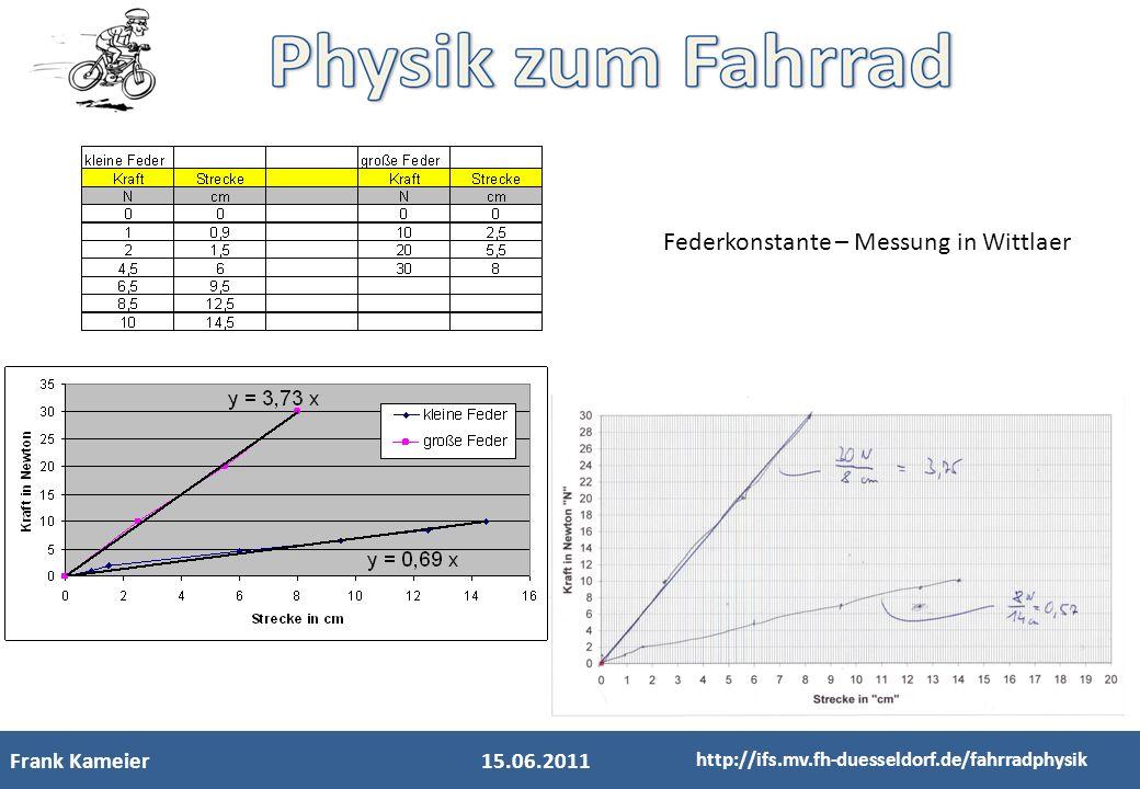 Frank Kameier15.06.2011 http://ifs.mv.fh-duesseldorf.de/fahrradphysik Federkonstante – Messung in Wittlaer