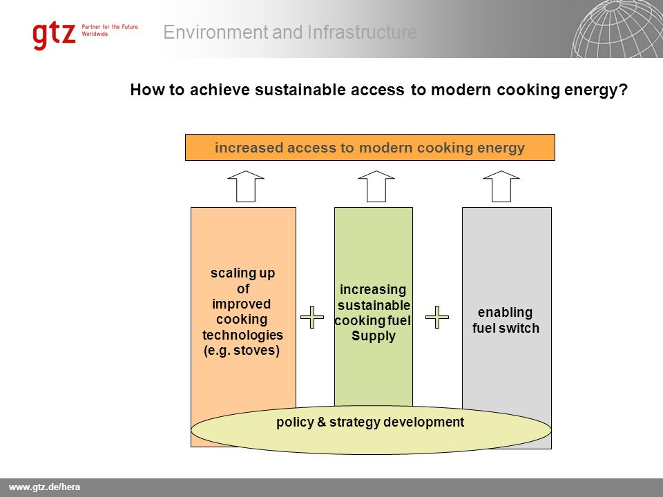 Environment and Infrastructure enabling fuel switch increased access to modern cooking energy scaling up of improved cooking technologies (e.g. stoves