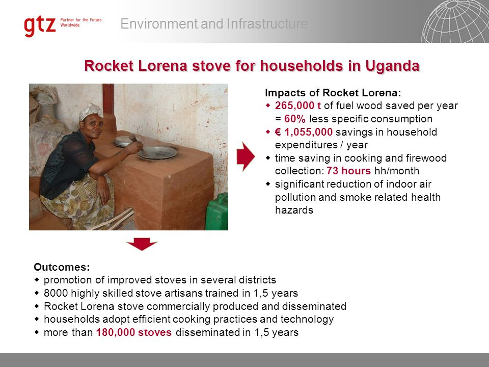 Environment and Infrastructure Rocket Lorena stove for households in Uganda Impacts of Rocket Lorena: 265,000 t of fuel wood saved per year = 60% less