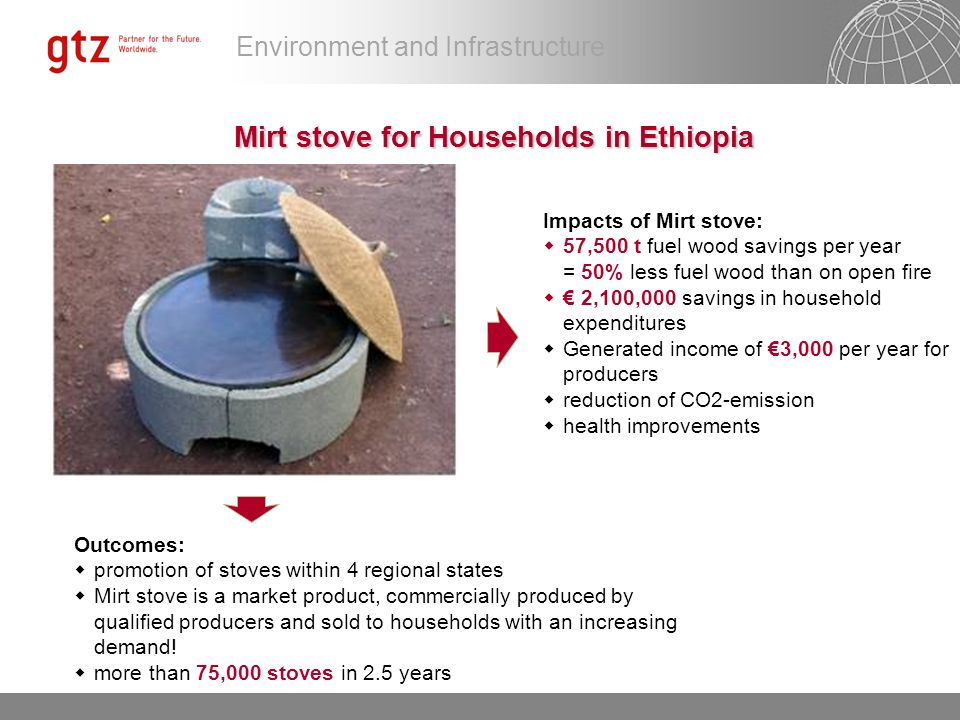 Environment and Infrastructure Mirt stove for Households in Ethiopia Impacts of Mirt stove: 57,500 t fuel wood savings per year = 50% less fuel wood t