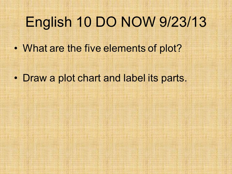 English 10 DO NOW 9/23/13 What are the five elements of plot? Draw a plot chart and label its parts.
