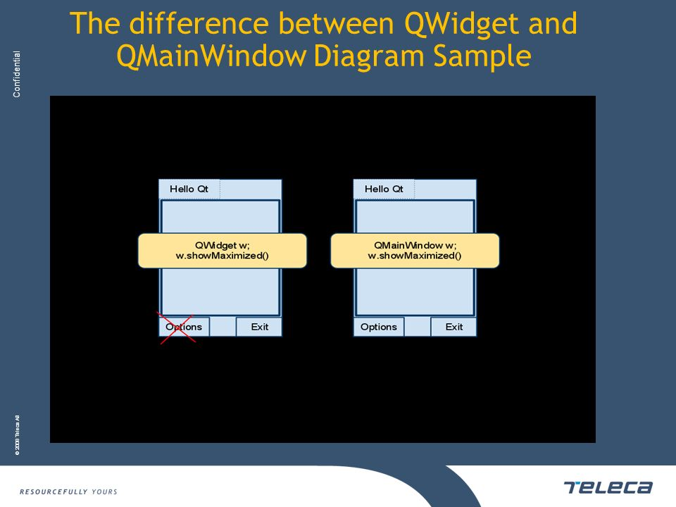 Confidential © 2008 Teleca AB The difference between QWidget and QMainWindow Diagram Sample