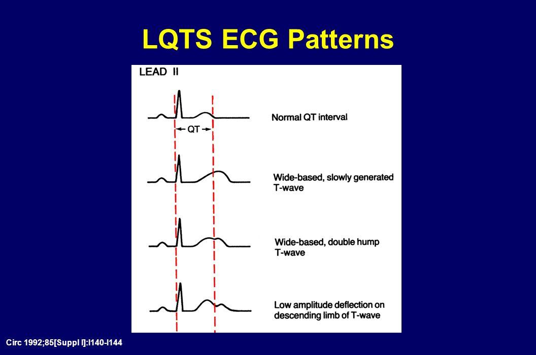 LQTS: Clinical Features Symptoms Syncope Seizures Sudden death Palpitations or chest pain ECG Signs Prolonged QTc Torsade de pointes