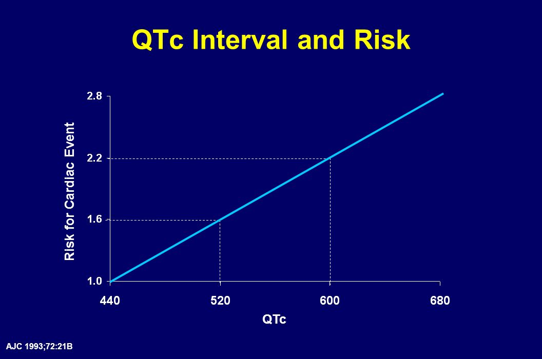 Circ 1993;88:782-784 LQTS: Diagnostic Criteria ECG findings: QTc, TdP, notched T waves, slow heart rate for age Clinical history: syncope, seizures, a