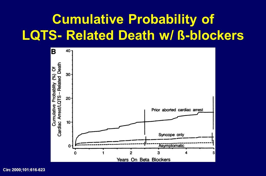 Circ 2000;101:616-623 Probability of Cardiac Event