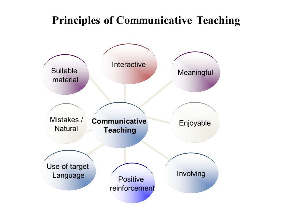 TEACHER TRAINING WORKSHOPS Module 1: Methodology Lesson Planning © English Highway Language Center 2012