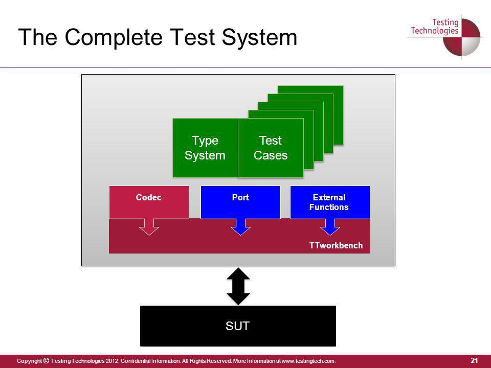 Copyright Testing Technologies 2012. Confidential Information. All Rights Reserved. More Information at www.testingtech.com. © The Complete Test Syste