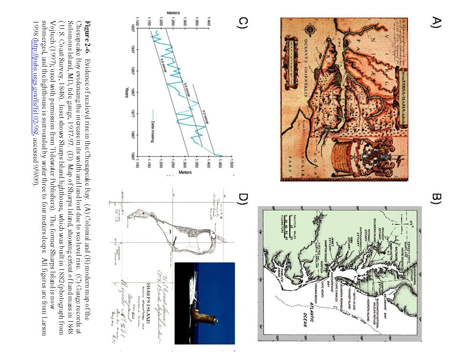 Figure 2-6. Evidence of sea level rise in the Chesapeake Bay. (A) Colonial and (B) modern map of the Chesapeake Bay evidencing the increase in its wid